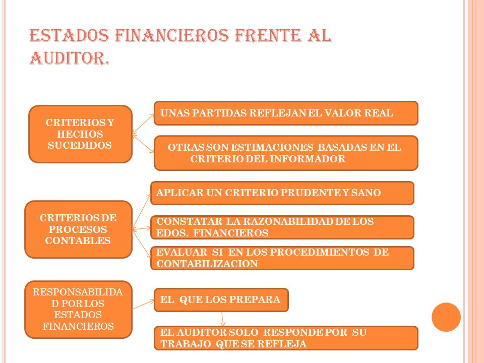 ESTADOS FINANCIEROS FRENTE AL AUDITOR.