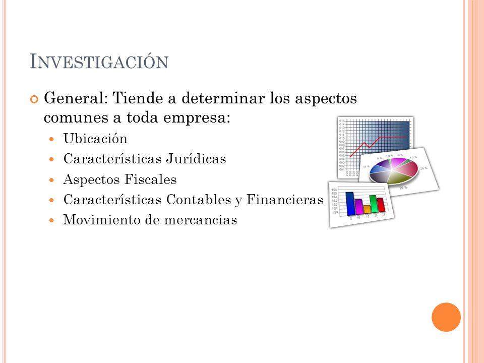 InvestigaciónGeneral: Tiende a determinar los aspectos comunes a toda empresa: Ubicación. Características Jurídicas.