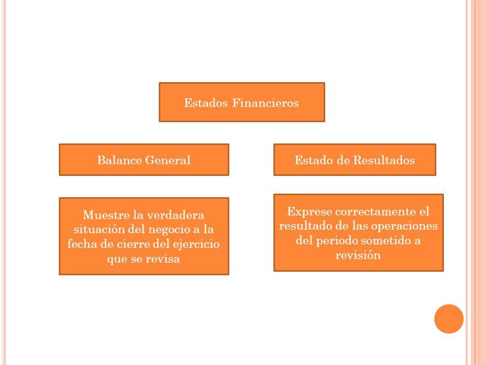 Estados FinancierosBalance General. Estado de Resultados. Exprese correctamente el resultado de las operaciones del periodo sometido a revisión.