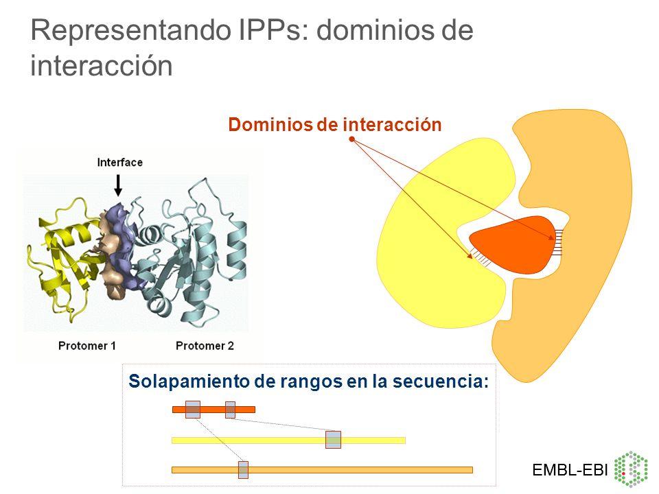 Representando IPPs: dominios de interacción