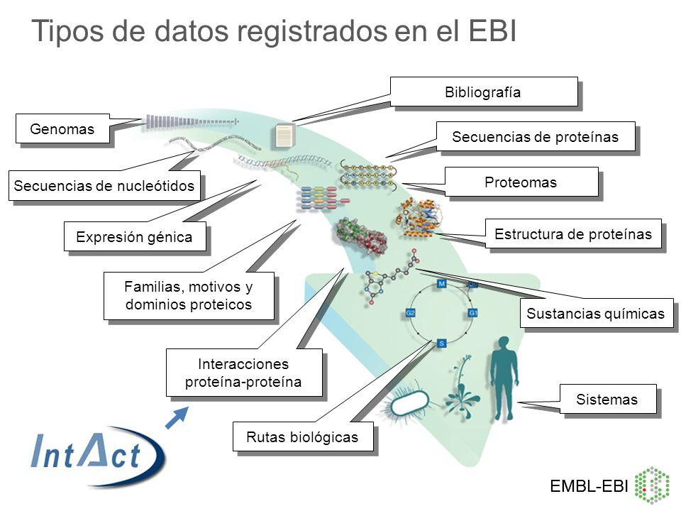 Tipos de datos registrados en el EBI