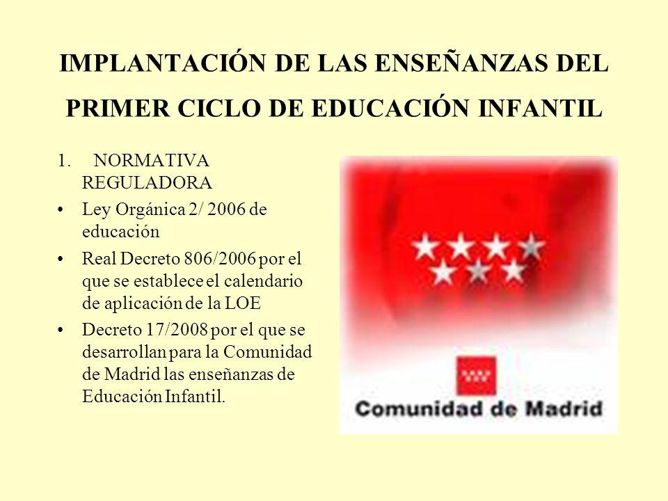 IMPLANTACIÓN DE LAS ENSEÑANZAS DEL PRIMER CICLO DE EDUCACIÓN INFANTIL