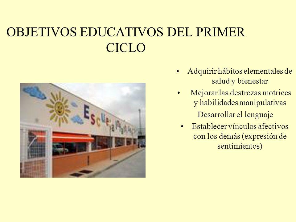 OBJETIVOS EDUCATIVOS DEL PRIMER CICLO