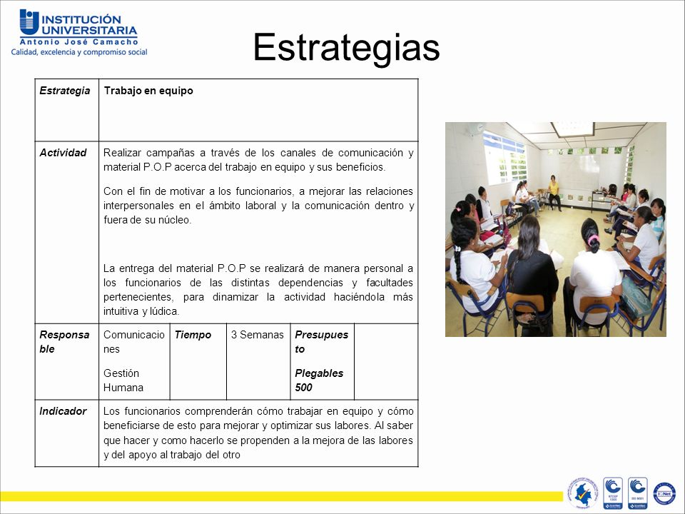 Estrategias Estrategia Trabajo en equipo Actividad