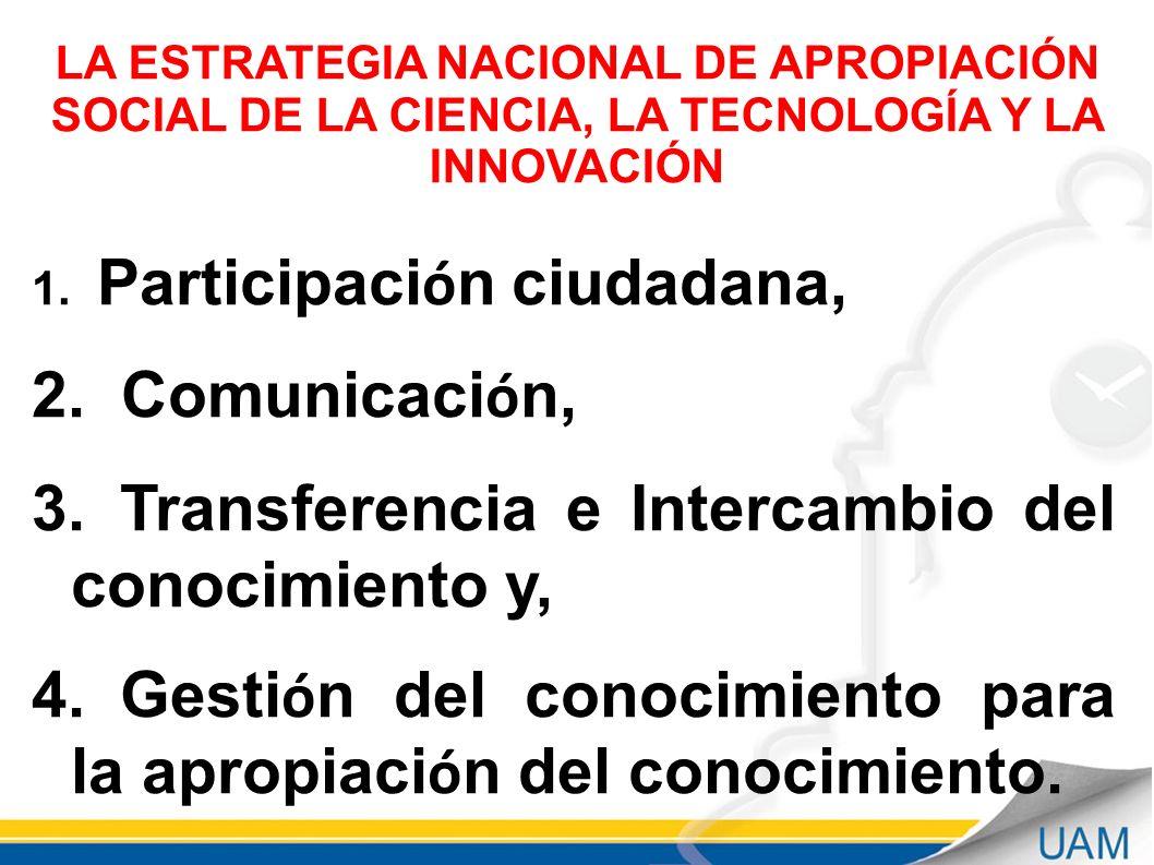 Transferencia e Intercambio del conocimiento y,