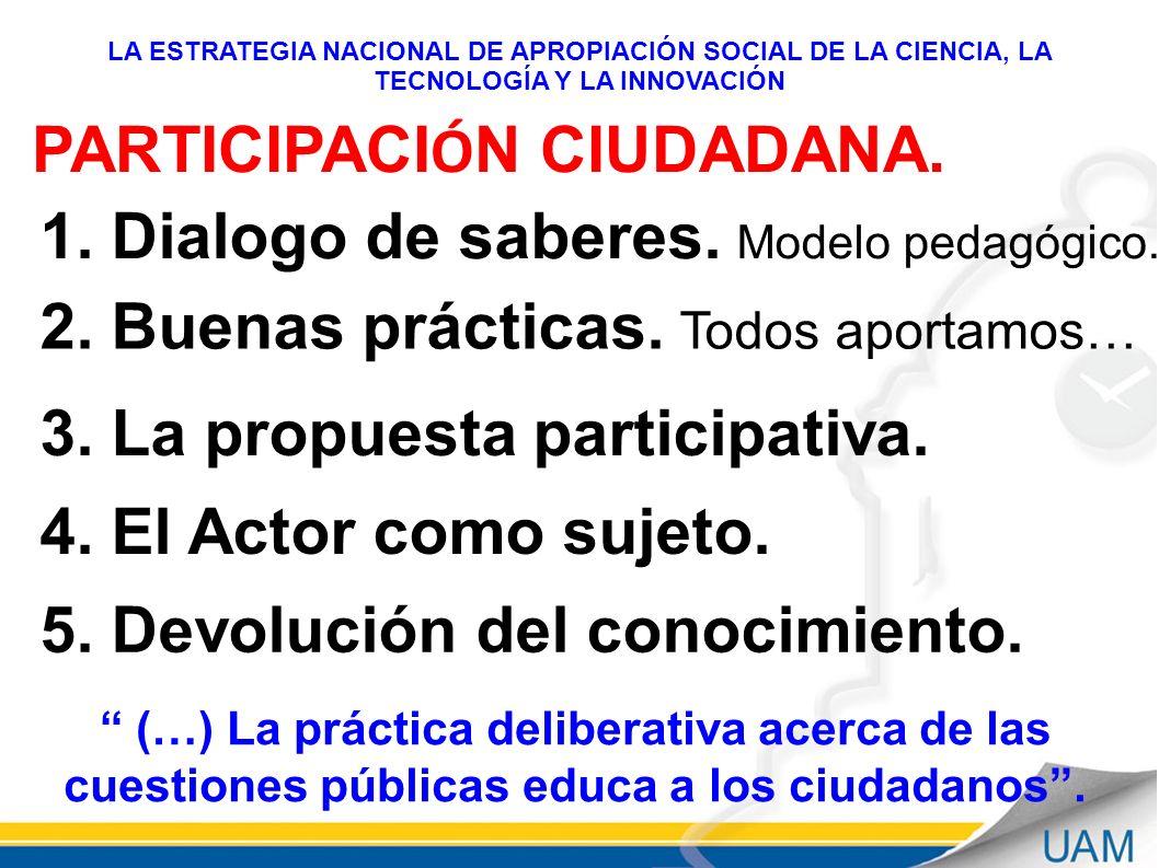 PARTICIPACIÓN CIUDADANA. 1. Dialogo de saberes. Modelo pedagógico.