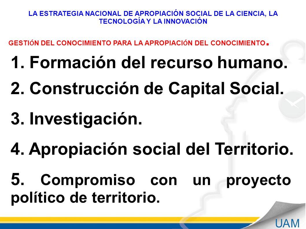 1. Formación del recurso humano.