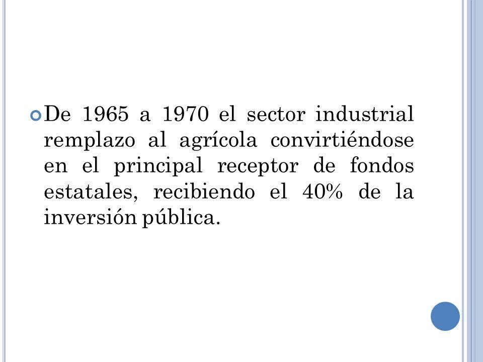 De 1965 a 1970 el sector industrial remplazo al agrícola convirtiéndose en el principal receptor de fondos estatales, recibiendo el 40% de la inversión pública.
