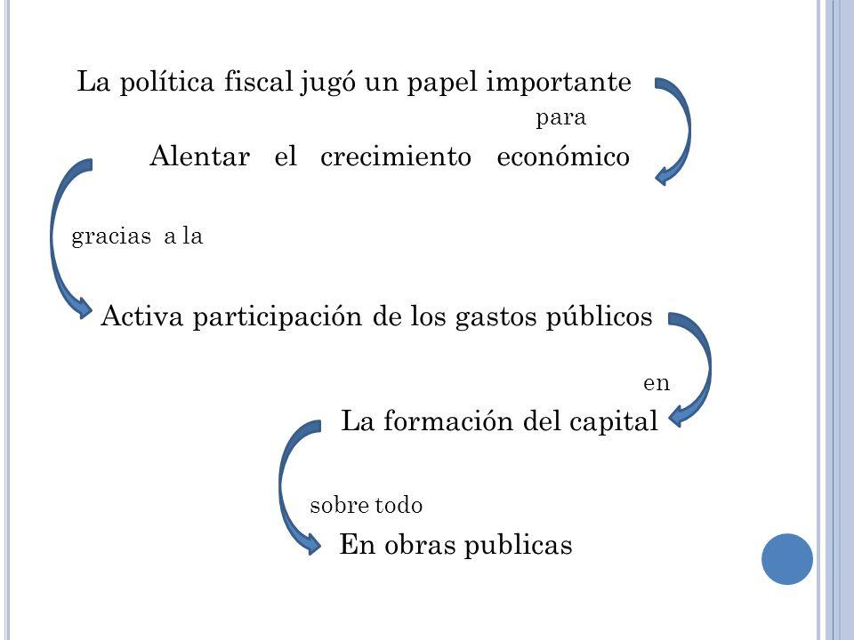 La política fiscal jugó un papel importante para