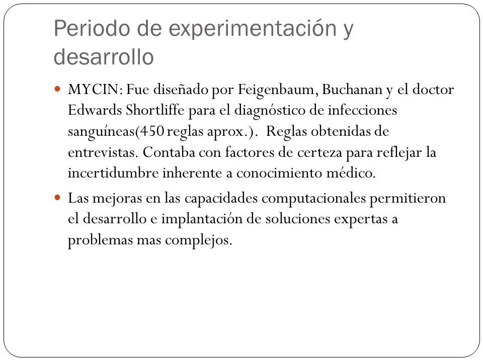 Periodo de experimentación y desarrollo