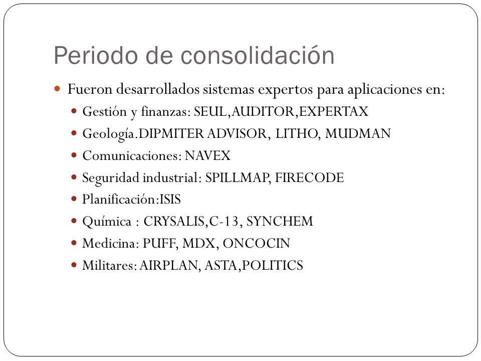 Periodo de consolidación
