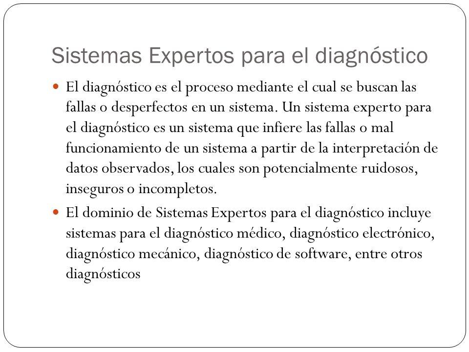 Sistemas Expertos para el diagnóstico