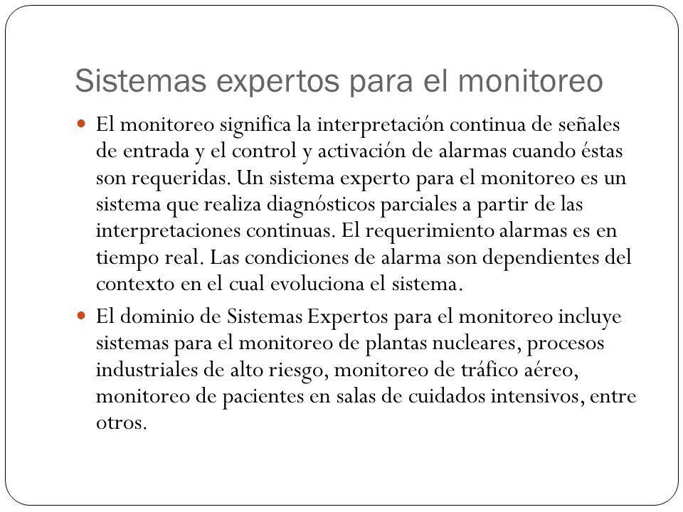 Sistemas expertos para el monitoreo