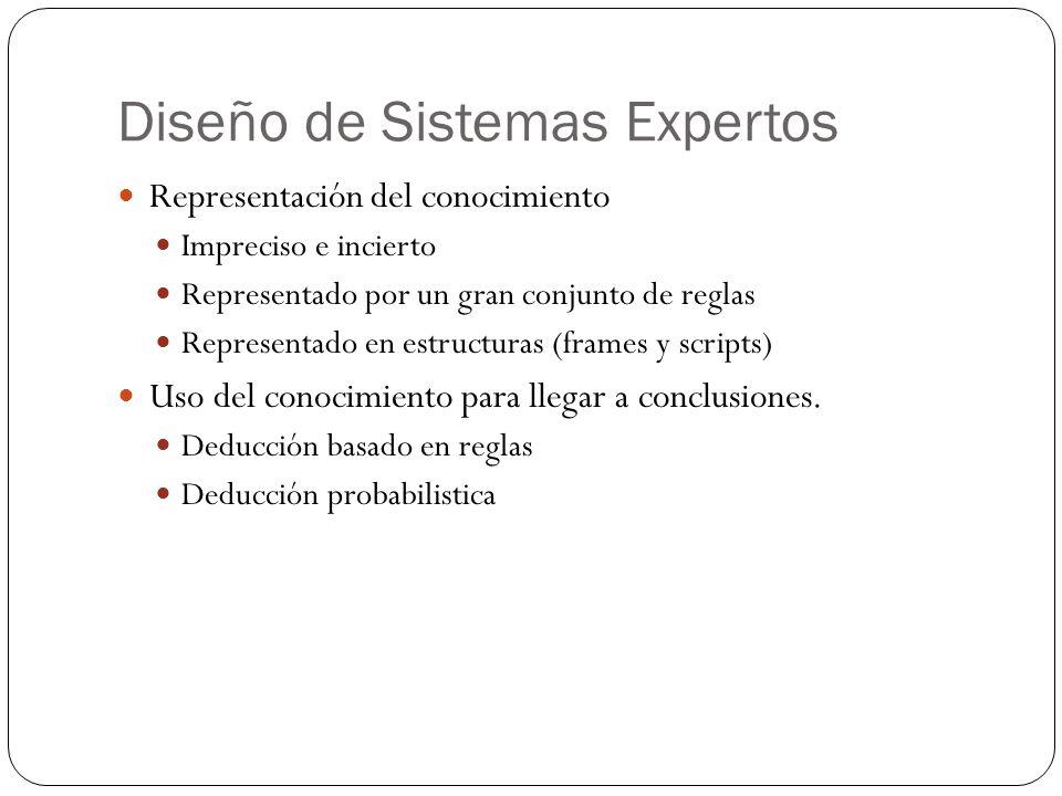 Diseño de Sistemas Expertos