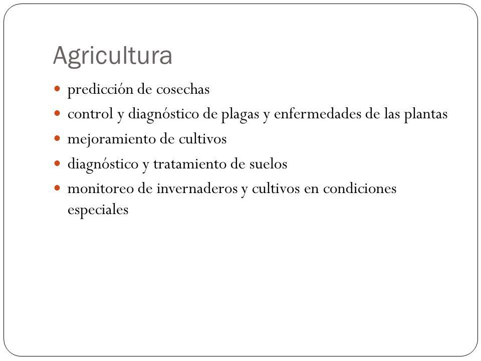 Agricultura predicción de cosechas