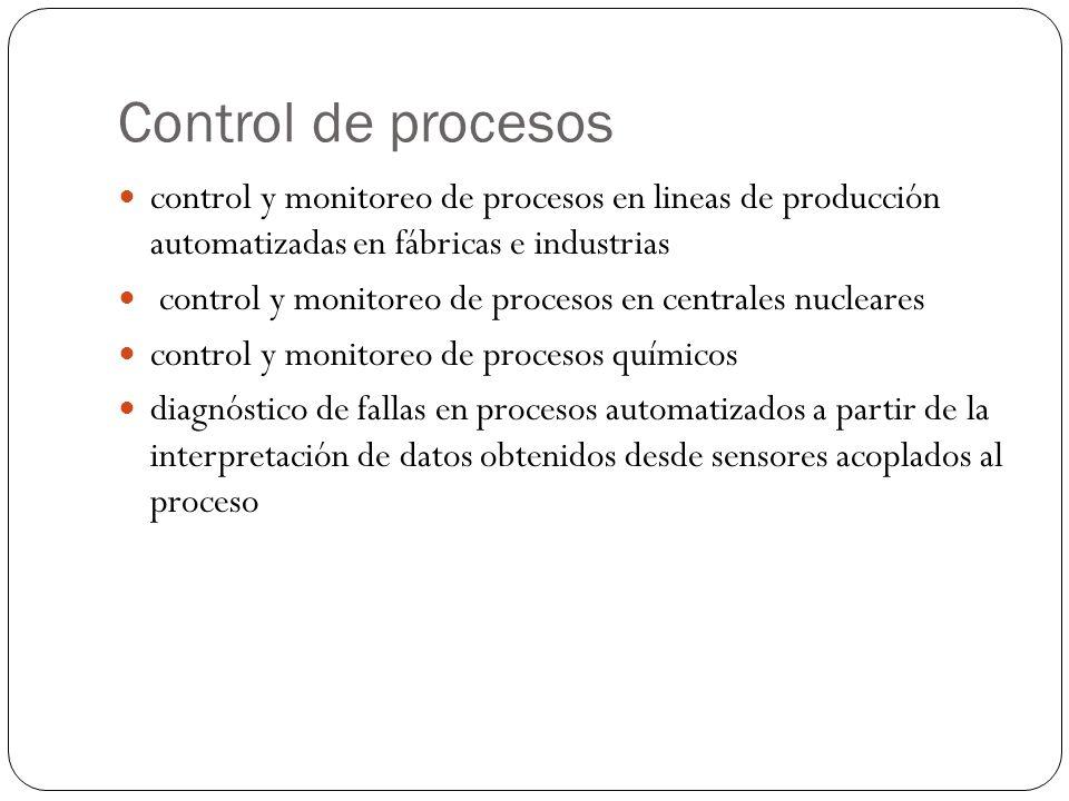 Control de procesos control y monitoreo de procesos en lineas de producción automatizadas en fábricas e industrias.