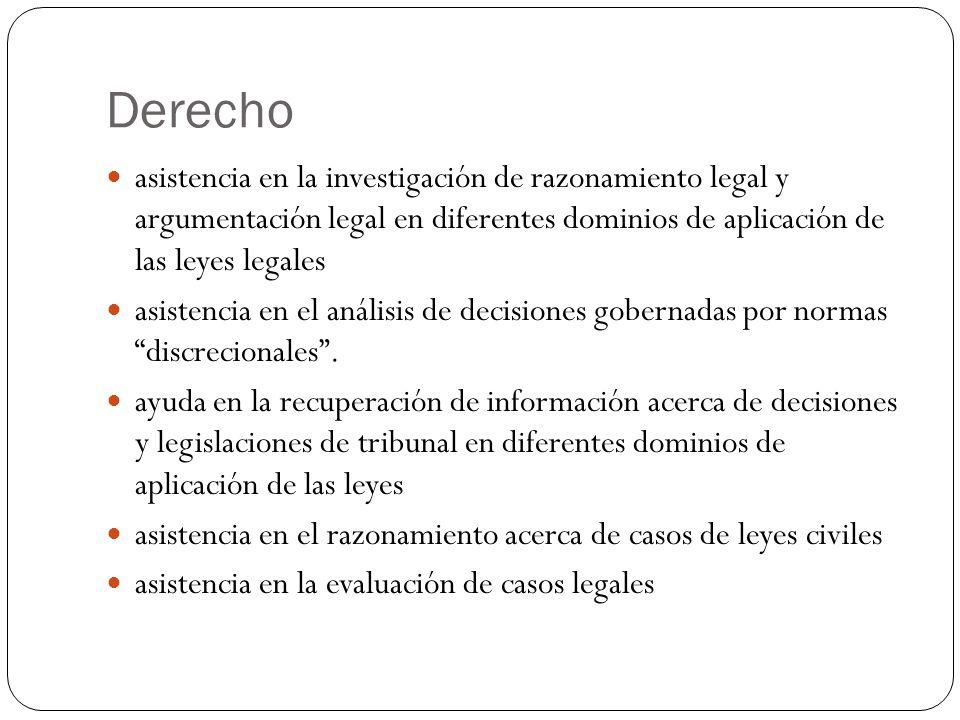 Derecho asistencia en la investigación de razonamiento legal y argumentación legal en diferentes dominios de aplicación de las leyes legales.