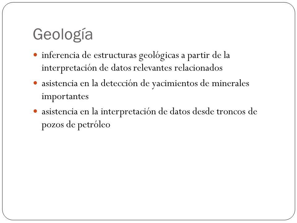 Geología inferencia de estructuras geológicas a partir de la interpretación de datos relevantes relacionados.