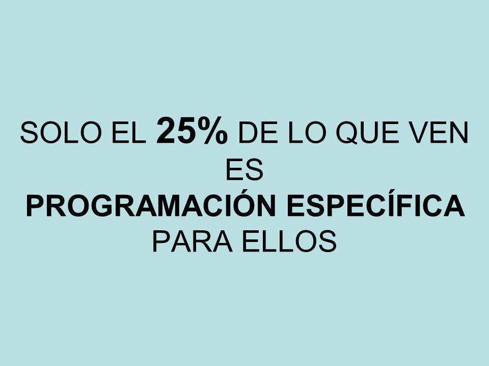 SOLO EL 25% DE LO QUE VEN ES PROGRAMACIÓN ESPECÍFICA PARA ELLOS