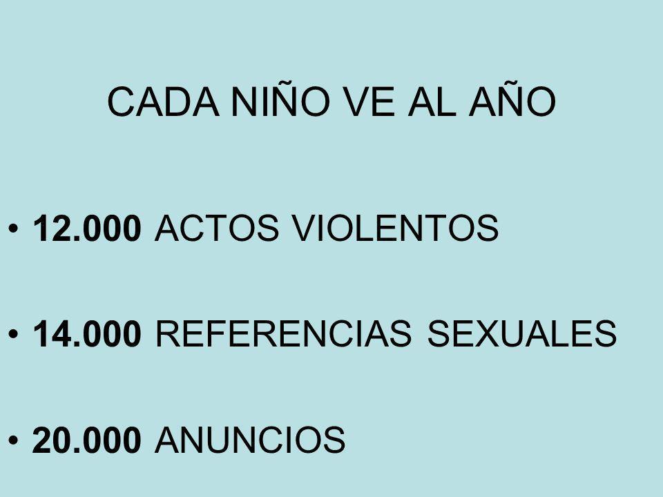 CADA NIÑO VE AL AÑO 12.000 ACTOS VIOLENTOS 14.000 REFERENCIAS SEXUALES