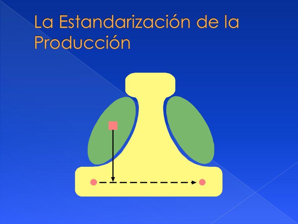 La Estandarización de la Producción
