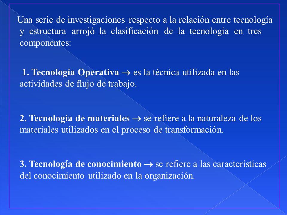 Una serie de investigaciones respecto a la relación entre tecnología