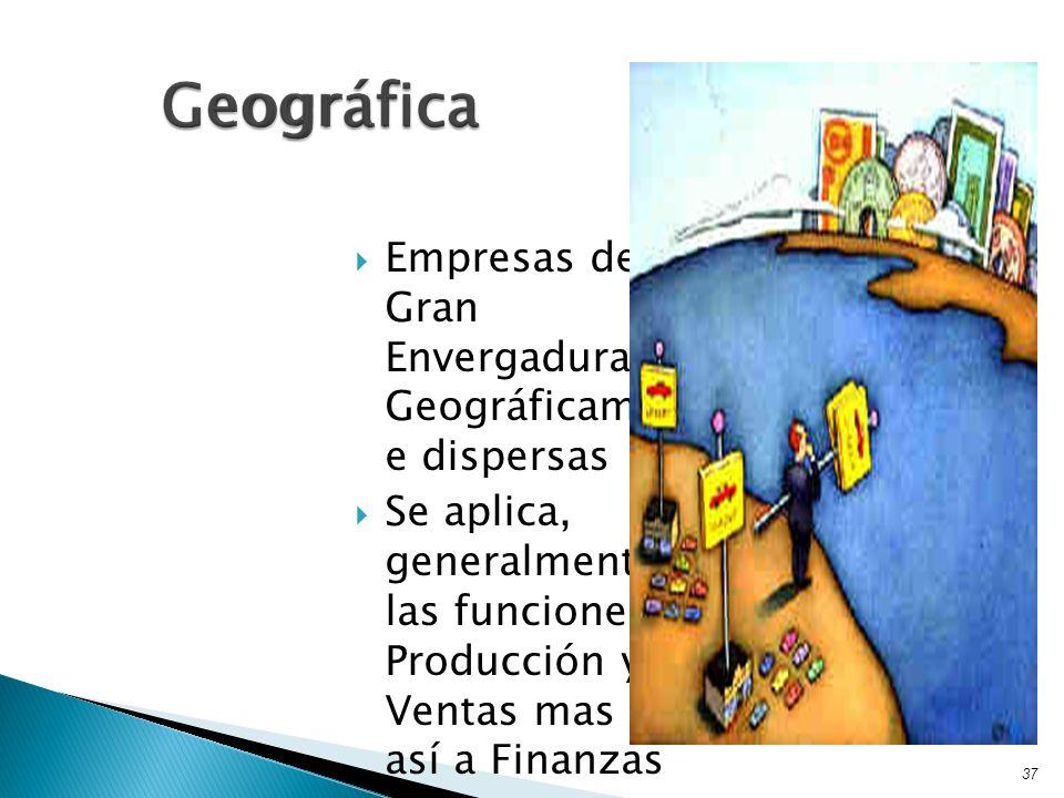 Geográfica Empresas de Gran Envergadura Geográficament e dispersas