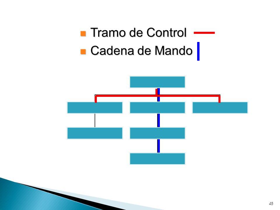 Tramo de Control Cadena de Mando