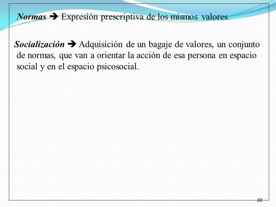 Normas  Expresión prescriptiva de los mismos valores.