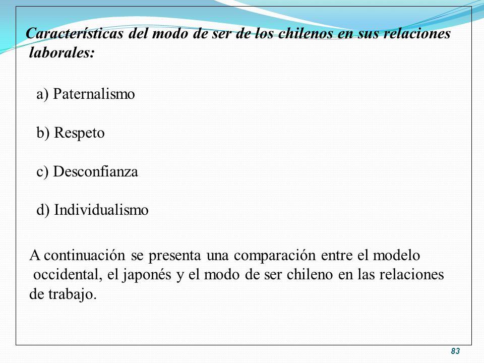 Características del modo de ser de los chilenos en sus relaciones