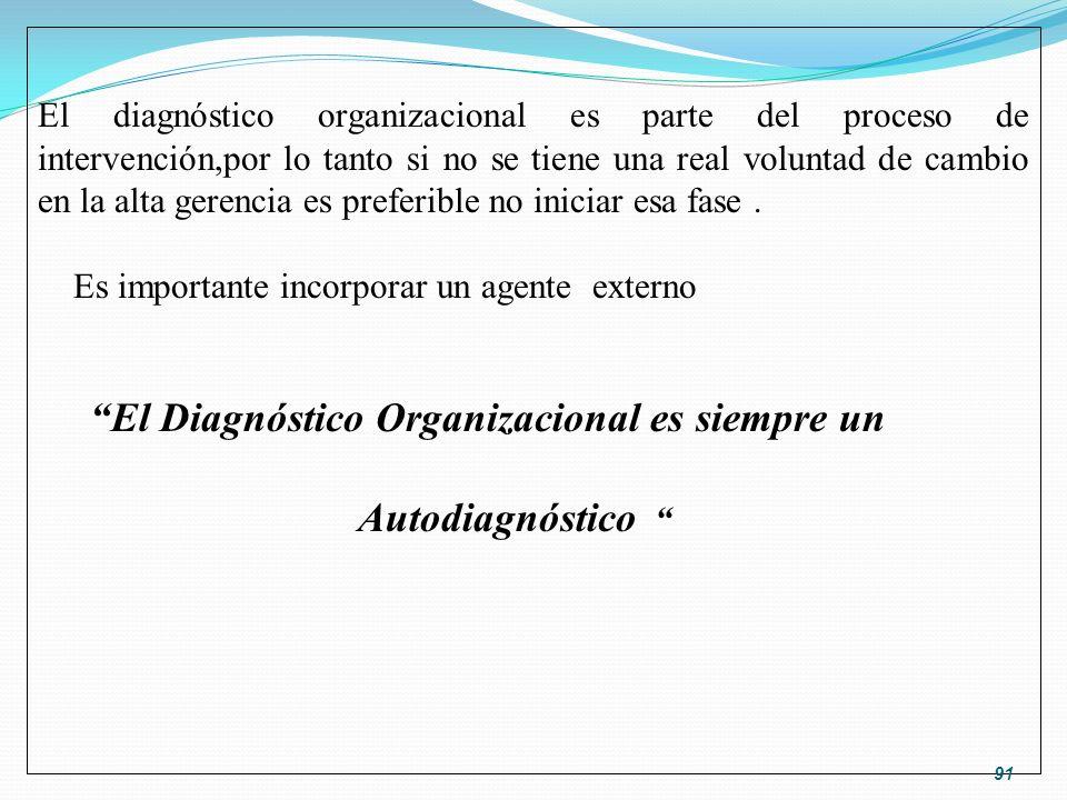 El Diagnóstico Organizacional es siempre un Autodiagnóstico