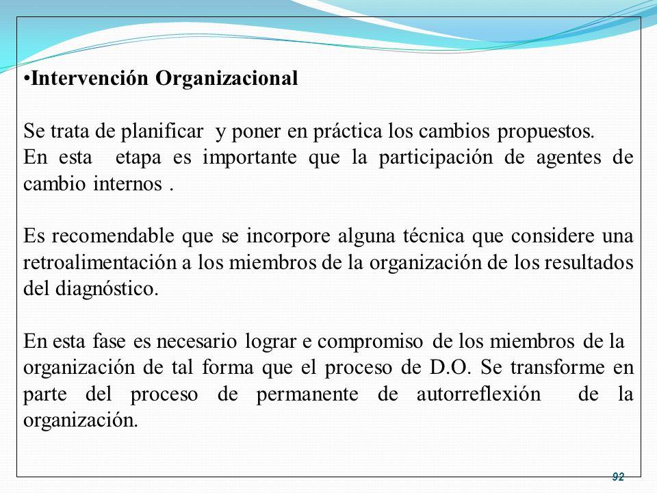 Intervención Organizacional