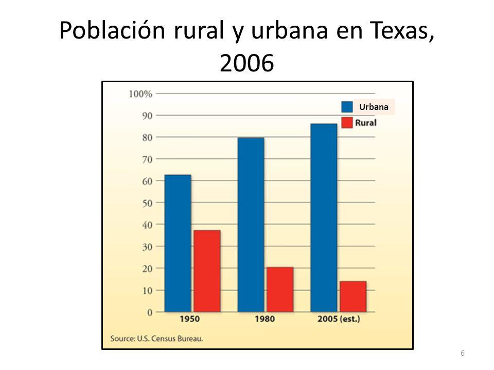 Población rural y urbana en Texas, 2006