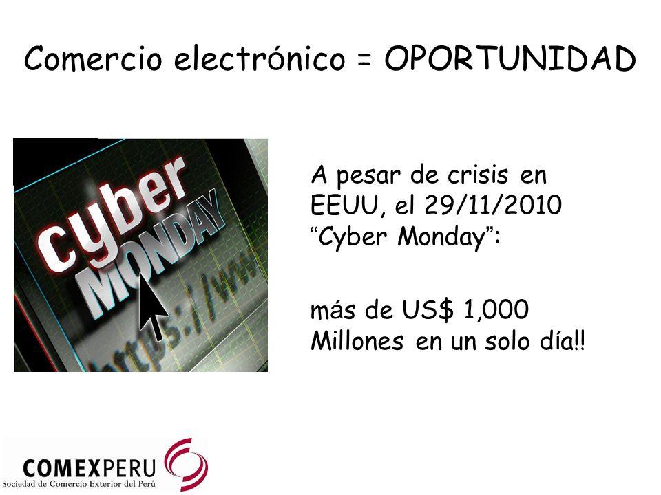 Comercio electrónico = OPORTUNIDAD