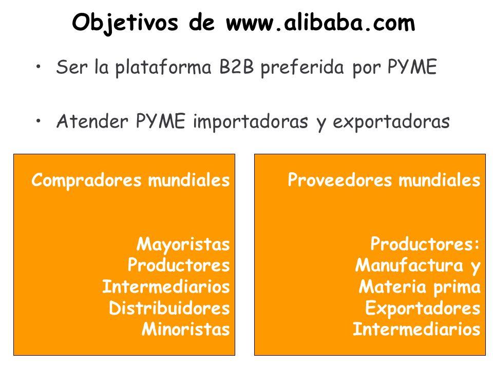 Objetivos de www.alibaba.com