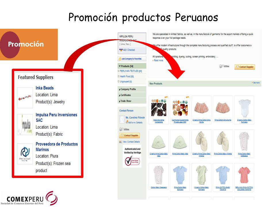 Promoción productos Peruanos