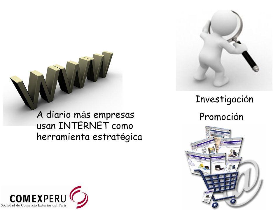 Investigación A diario más empresas usan INTERNET como herramienta estratégica Promoción