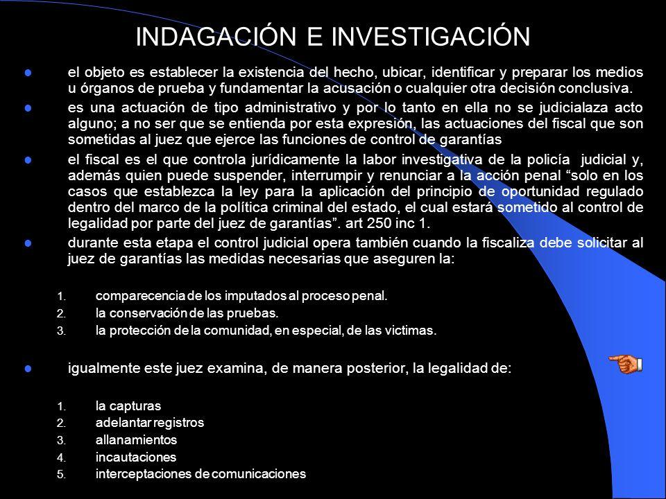 INDAGACIÓN E INVESTIGACIÓN