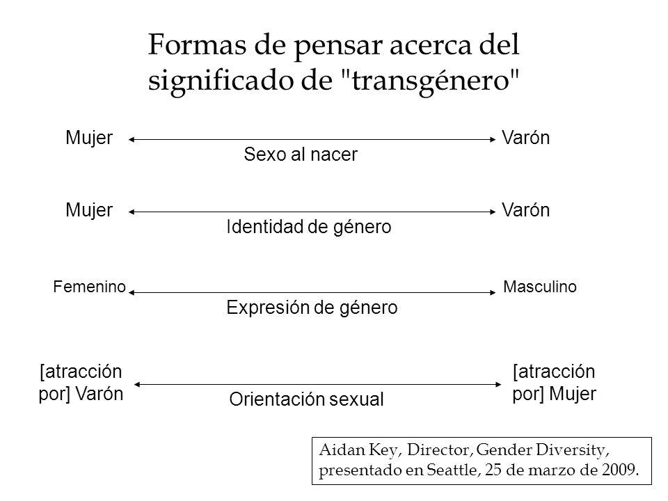 Formas de pensar acerca del significado de transgénero