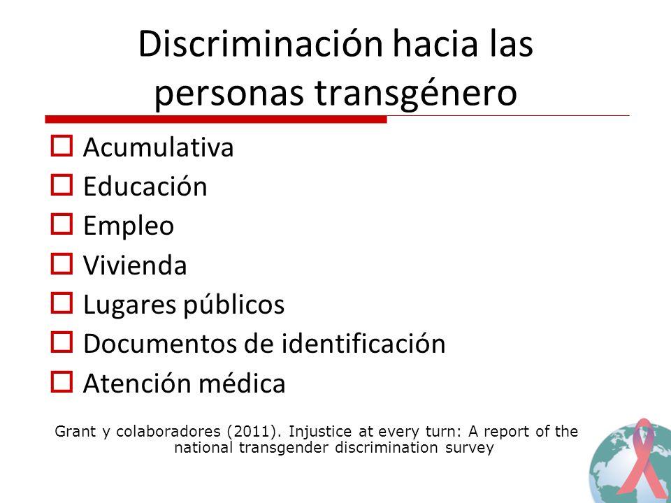 Discriminación hacia las personas transgénero
