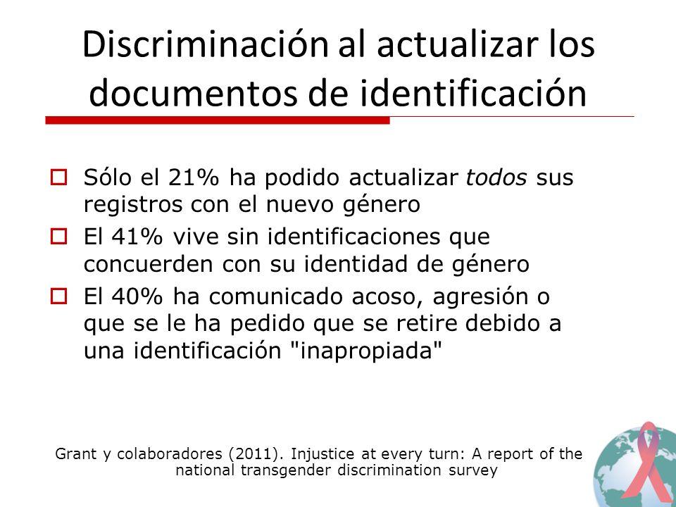 Discriminación al actualizar los documentos de identificación
