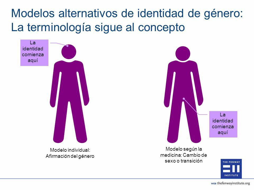 Modelos alternativos de identidad de género: