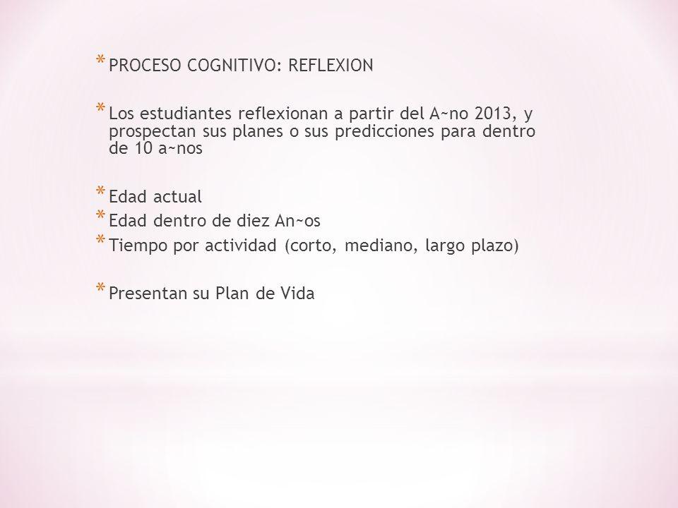 PROCESO COGNITIVO: REFLEXION