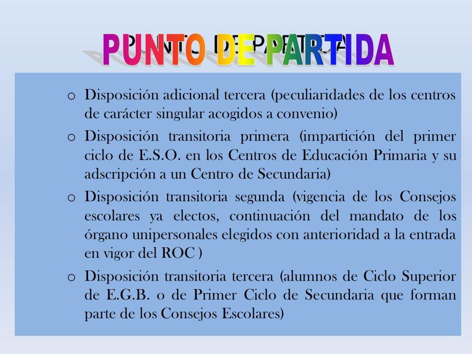 PUNTO DE PARTIDA PUNTO DE PARTIDA