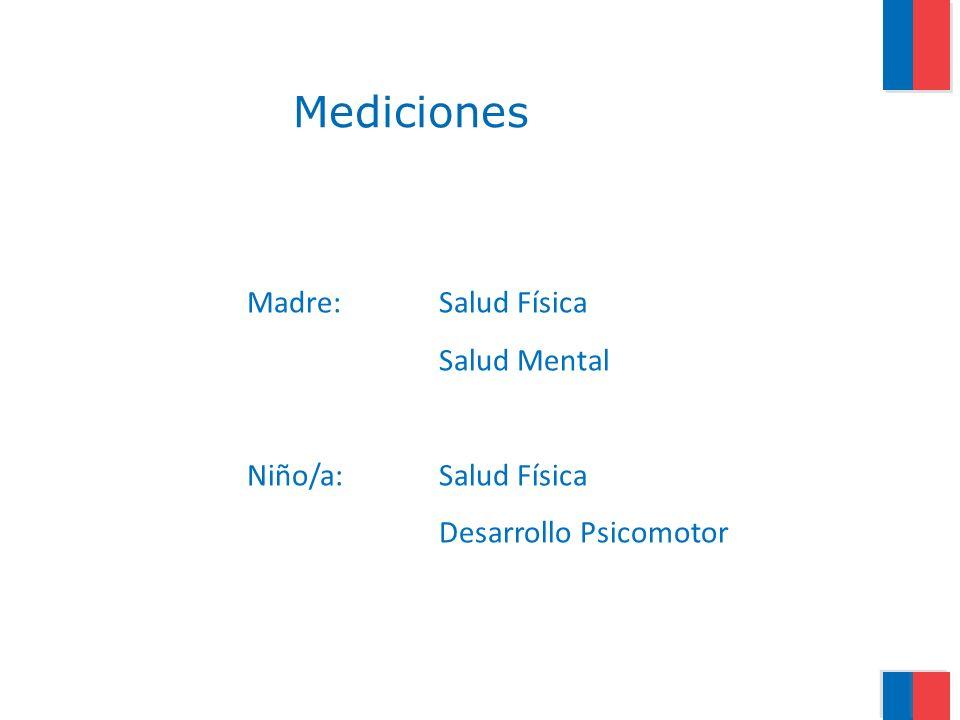 Mediciones Salud Mental Niño/a: Salud Física Desarrollo Psicomotor