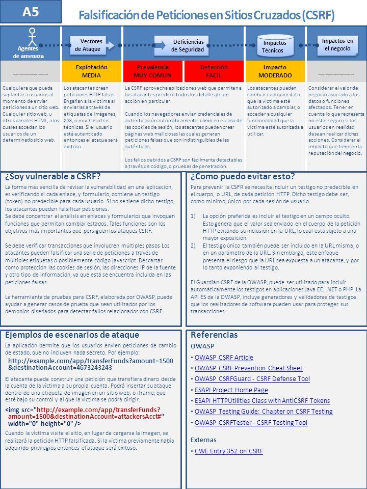 Falsificación de Peticiones en Sitios Cruzados (CSRF)