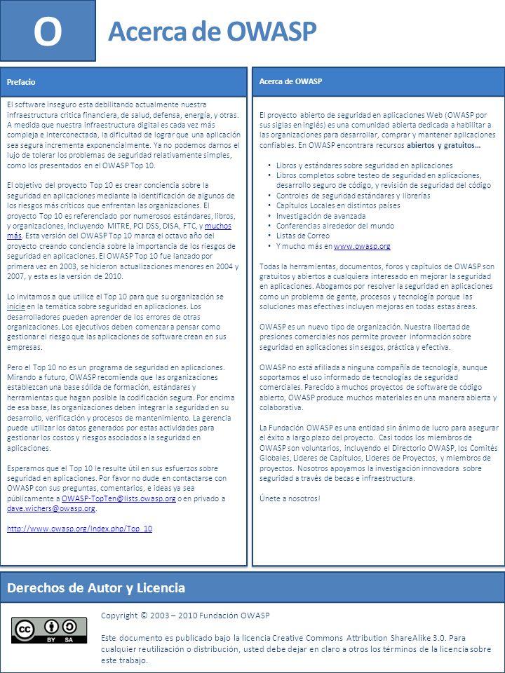 O Acerca de OWASP Derechos de Autor y Licencia