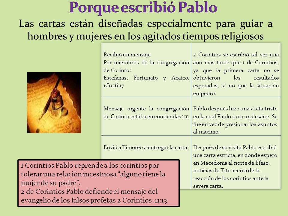 Porque escribió Pablo Las cartas están diseñadas especialmente para guiar a hombres y mujeres en los agitados tiempos religiosos.