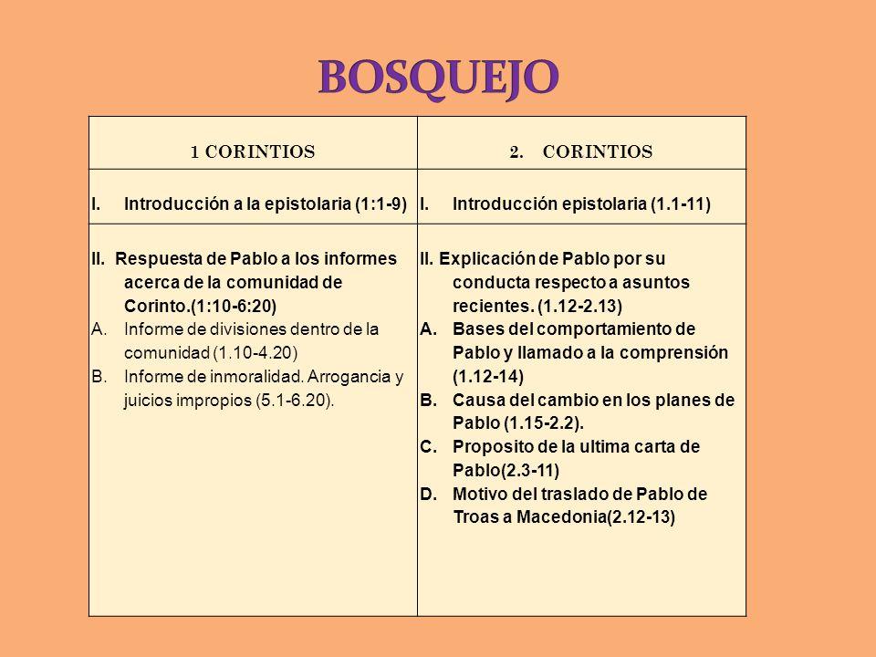 BOSQUEJO 1 CORINTIOS CORINTIOS Introducción a la epistolaria (1:1-9)