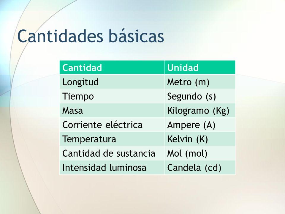 Cantidades básicas Cantidad Unidad Longitud Metro (m) Tiempo